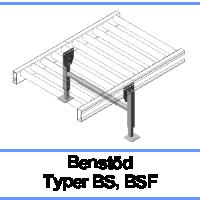 Benstöd Typer BS, BSF