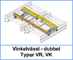 Vinkelväxel - dubbel Typer VR, VK