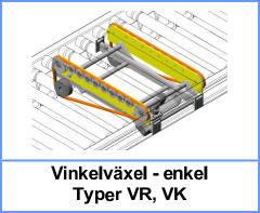 Vinkelväxel - enkel Typer VR, VK