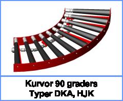AX100 – Kurva, driven 90° Typ DKA