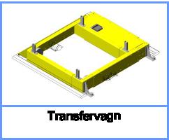 Transfervagn