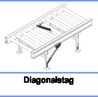 Diagonalstag