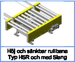 Höj och sänkbar rullbana Typ HSR och med Slang