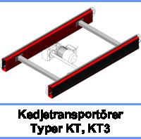 Kedjetransportörer Typer KT, KT3