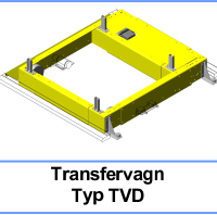 Transfervagn Typ TVD