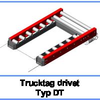 Trucktag drivet Typ DT