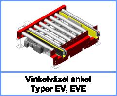 Vinkelväxel enkel Typer EV, EVE